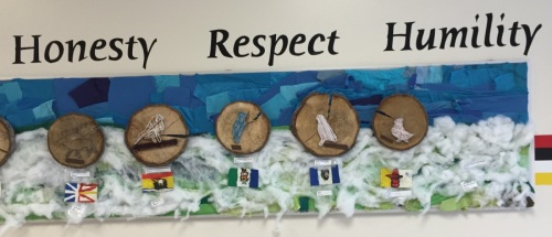 aboriginal values