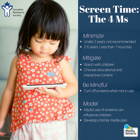 canadian pediatric society screen time