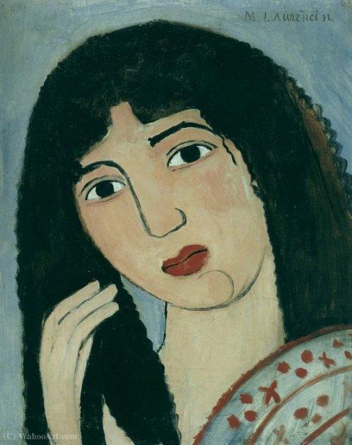 Marie_Laurencin-Tete_de_Jeune_Fille_1909_